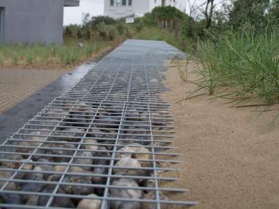 Schanskorven aan de kust in Sint-Idesbald gecoat met Abcite®